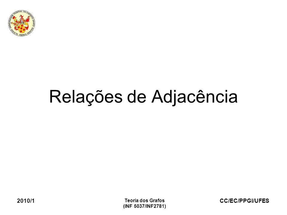 CC/EC/PPGI/UFES 2010/1 Teoria dos Grafos (INF 5037/INF2781) Relações de Adjacência