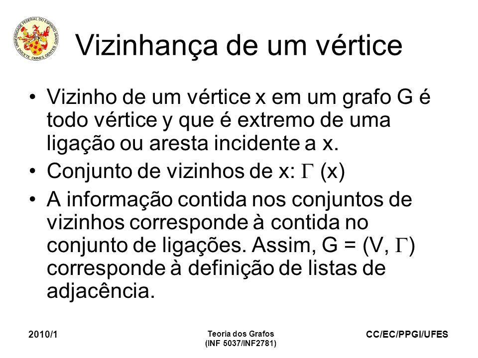 CC/EC/PPGI/UFES 2010/1 Teoria dos Grafos (INF 5037/INF2781) Vizinhança de um vértice Vizinho de um vértice x em um grafo G é todo vértice y que é extremo de uma ligação ou aresta incidente a x.