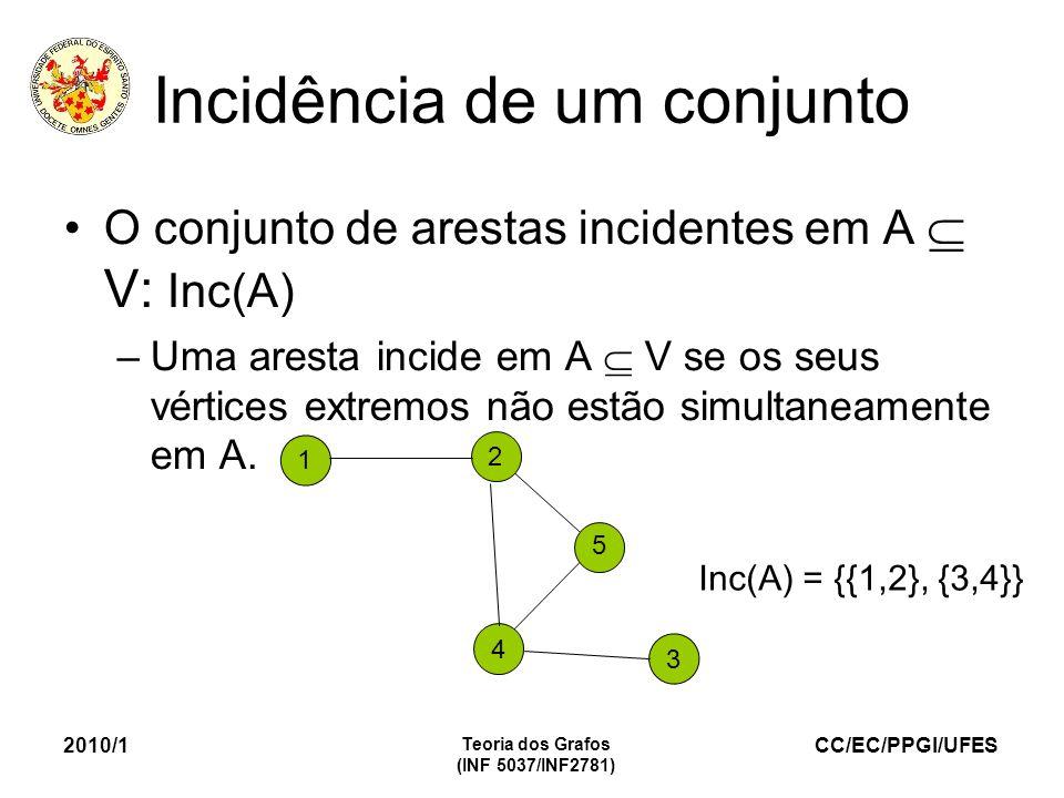 CC/EC/PPGI/UFES 2010/1 Teoria dos Grafos (INF 5037/INF2781) Incidência de um conjunto O conjunto de arestas incidentes em A V: Inc(A) –Uma aresta incide em A V se os seus vértices extremos não estão simultaneamente em A.