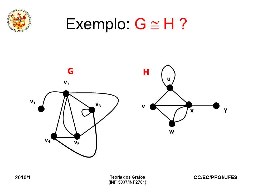 CC/EC/PPGI/UFES 2010/1 Teoria dos Grafos (INF 5037/INF2781) Exemplo: G H .