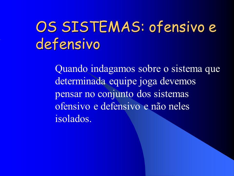 OS SISTEMAS: ofensivo e defensivo Quando indagamos sobre o sistema que determinada equipe joga devemos pensar no conjunto dos sistemas ofensivo e defe