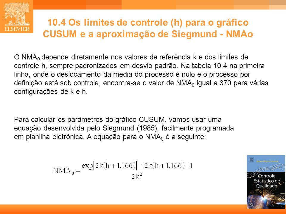 13 10.4 Os limites de controle (h) para o gráfico CUSUM e a aproximação de Siegmund - NMAo Para calcular os parâmetros do gráfico CUSUM, vamos usar um