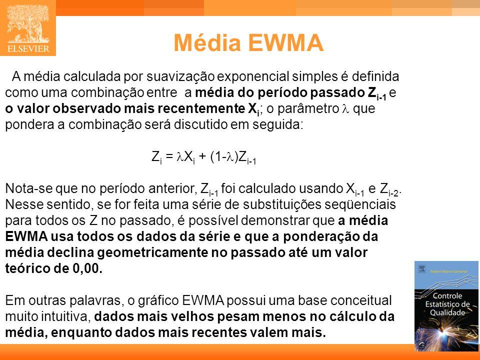 20 Média EWMA A média calculada por suavização exponencial simples é definida como uma combinação entre a média do período passado Z i-1 e o valor obs