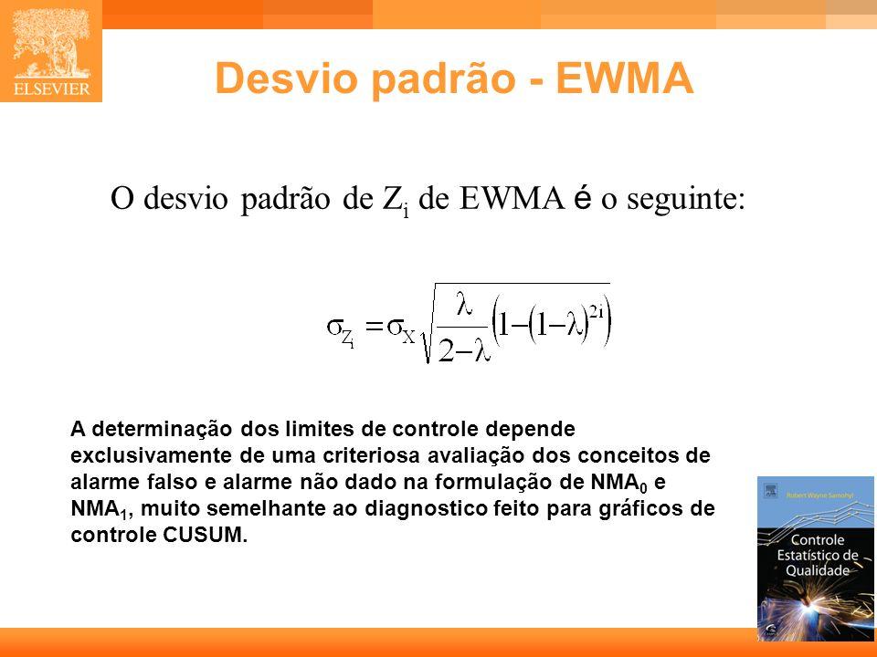 21 Desvio padrão - EWMA O desvio padrão de Z i de EWMA é o seguinte: A determinação dos limites de controle depende exclusivamente de uma criteriosa a