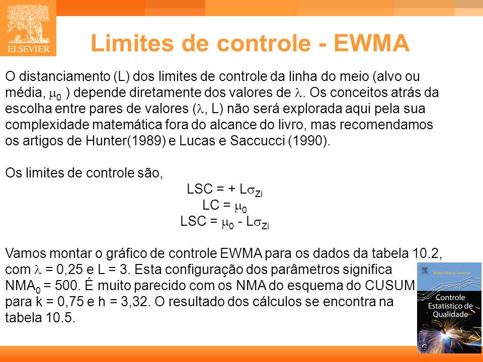22 Limites de controle - EWMA O distanciamento (L) dos limites de controle da linha do meio (alvo ou média, 0 ) depende diretamente dos valores de. Os