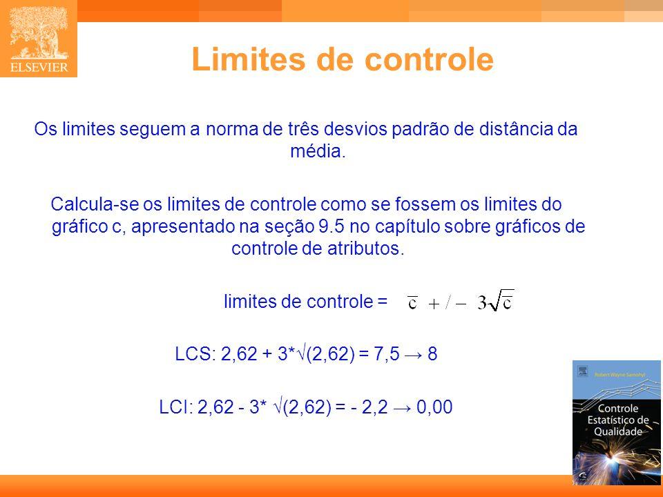 26 Limites de controle Os limites seguem a norma de três desvios padrão de distância da média. Calcula-se os limites de controle como se fossem os lim