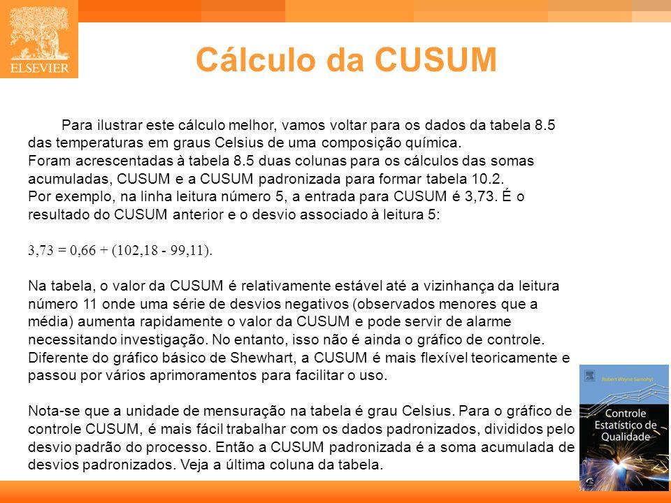 8 Cálculo da CUSUM Para ilustrar este cálculo melhor, vamos voltar para os dados da tabela 8.5 das temperaturas em graus Celsius de uma composição quí