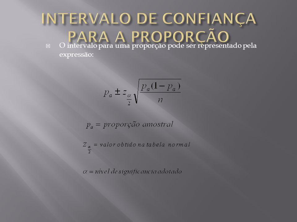 Constituem uma outra face do trabalho de inferência estatística e também fazendo uso da informação amostral.