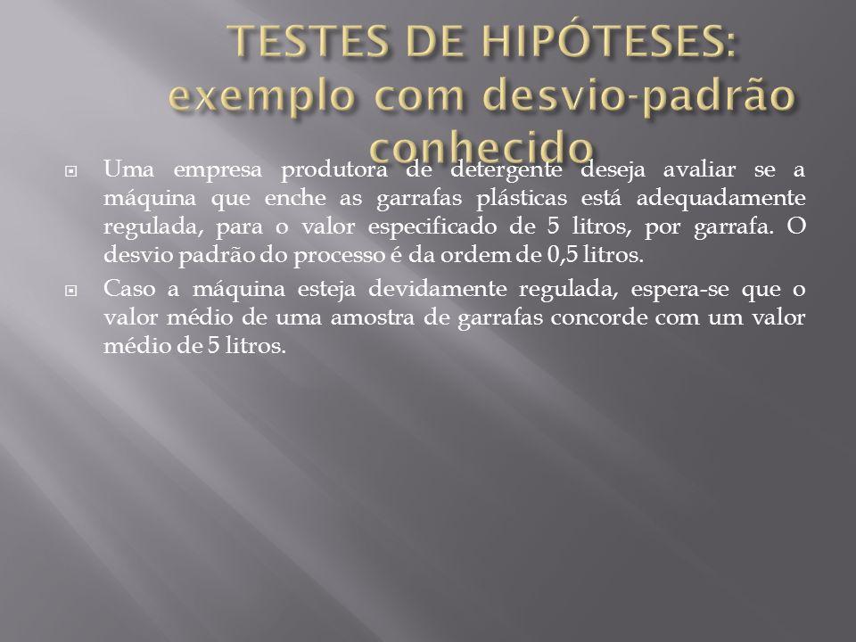 Hipóteses envolvidas: H 0 : hipótese nula H 1 : hipótese alternativa A hipótese nula (H 0 ) é a que é sempre testada.