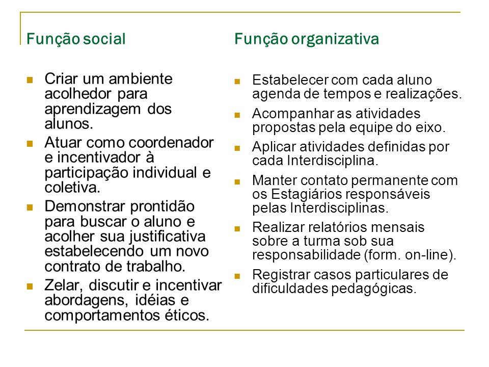 Função social Criar um ambiente acolhedor para aprendizagem dos alunos. Atuar como coordenador e incentivador à participação individual e coletiva. De