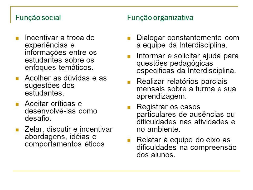 Função social Incentivar a troca de experiências e informações entre os estudantes sobre os enfoques temáticos. Acolher as dúvidas e as sugestões dos