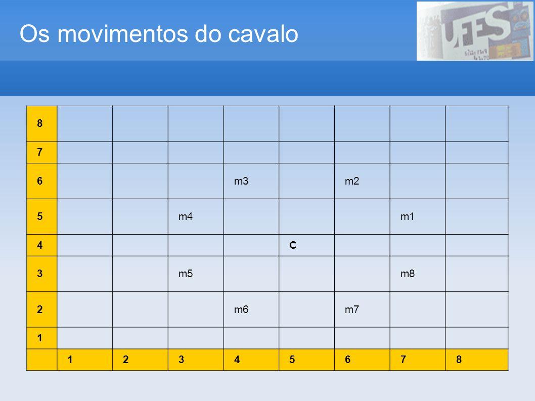 Os movimentos do cavalo 8 7 6 m3 m2 5 m4 m1 4 C 3 m5 m8 2 m6 m7 1 12345678