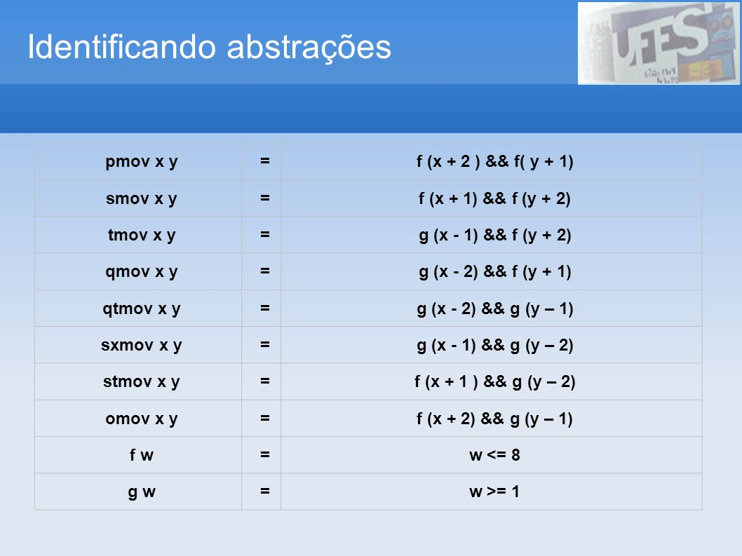 Identificando abstrações pmov x y=f (x + 2 ) && f( y + 1) smov x y=f (x + 1) && f (y + 2) tmov x y=g (x - 1) && f (y + 2) qmov x y=g (x - 2) && f (y +