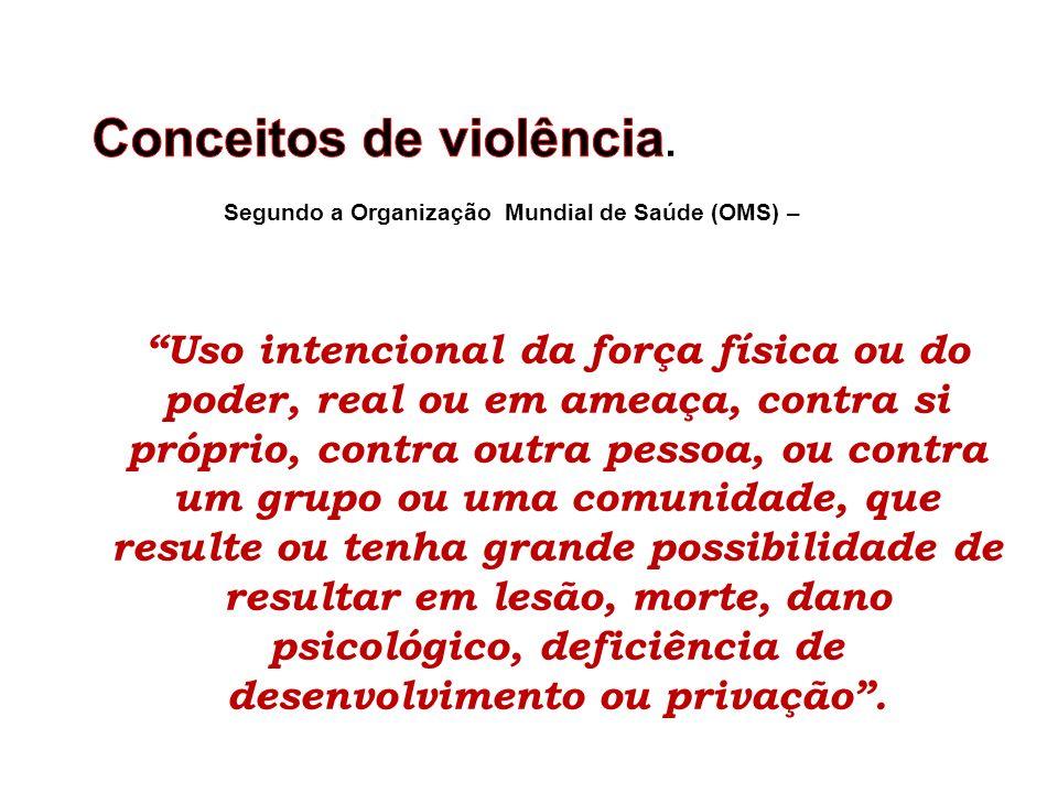 A Organização Mundial da Saúde, em termos de saúde classifica a violência nas seguintes categorias: - violência contra si mesmo (Intrapessoal); - violência interpessoal, - violência coletiva e - violência institucional