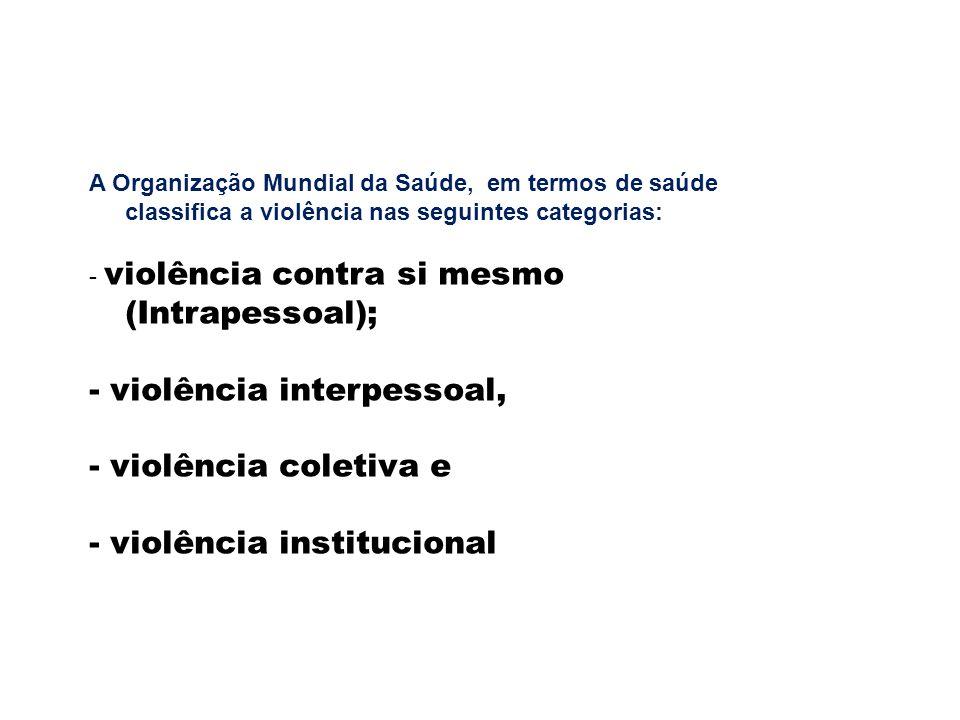 A Organização Mundial da Saúde, em termos de saúde classifica a violência nas seguintes categorias: - violência contra si mesmo (Intrapessoal); - viol