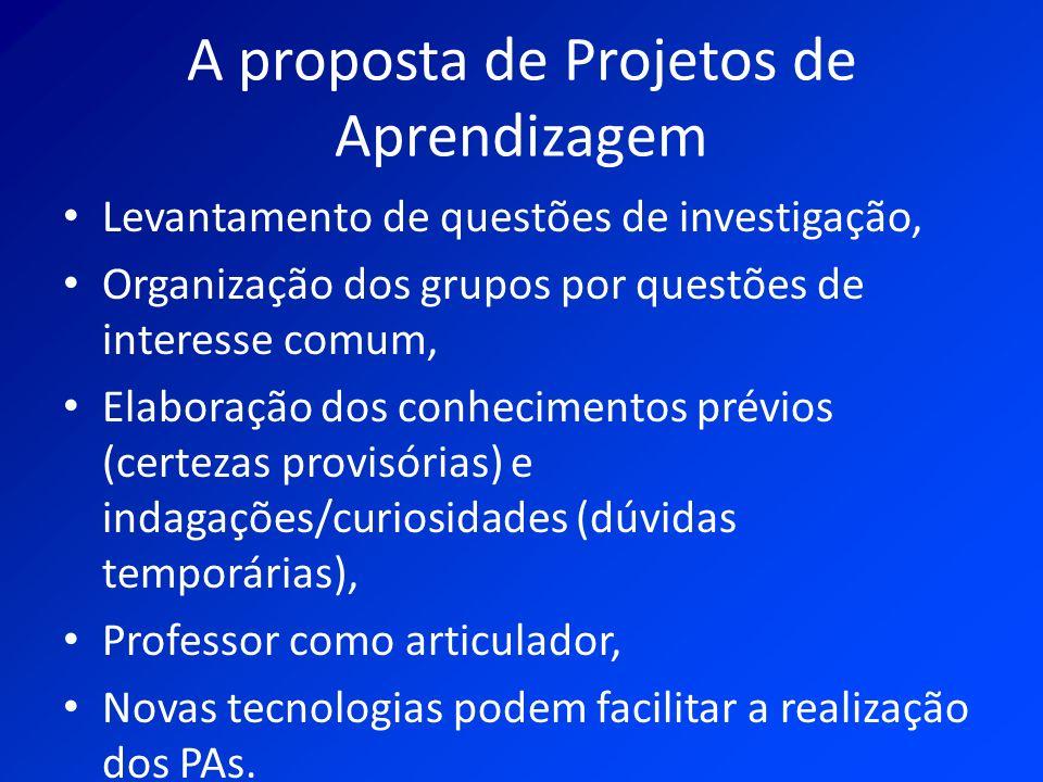 A proposta de Projetos de Aprendizagem Levantamento de questões de investigação, Organização dos grupos por questões de interesse comum, Elaboração do