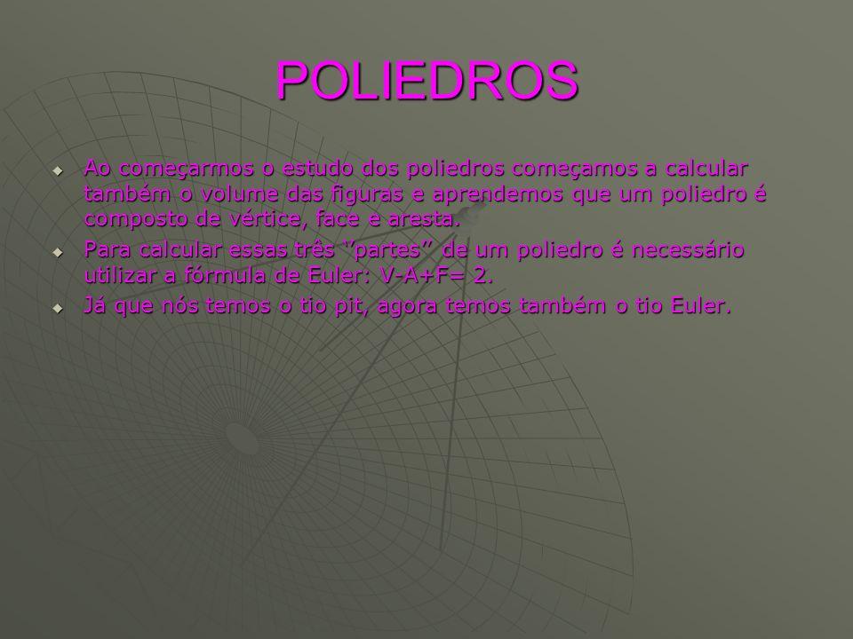 POLIEDROS Ao começarmos o estudo dos poliedros começamos a calcular também o volume das figuras e aprendemos que um poliedro é composto de vértice, fa