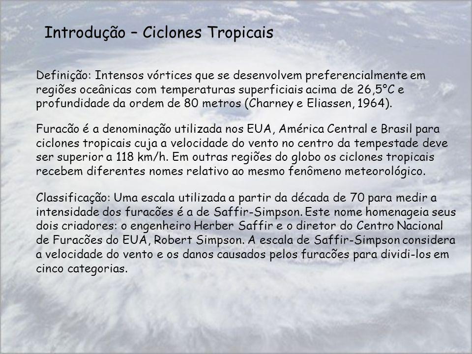 Introdução – Ciclones Tropicais Definição: Intensos vórtices que se desenvolvem preferencialmente em regiões oceânicas com temperaturas superficiais a