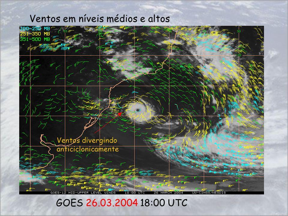 Ventos em níveis médios e altos GOES 26.03.2004 18:00 UTC Ventos divergindo anticiclonicamente