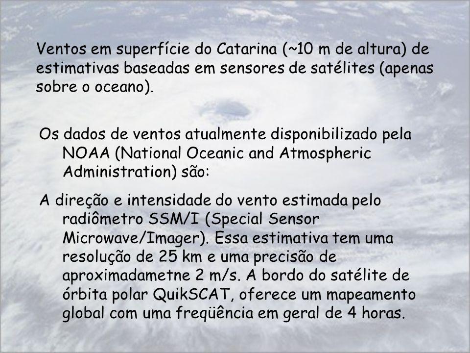Ventos em superfície do Catarina (~10 m de altura) de estimativas baseadas em sensores de satélites (apenas sobre o oceano). Os dados de ventos atualm