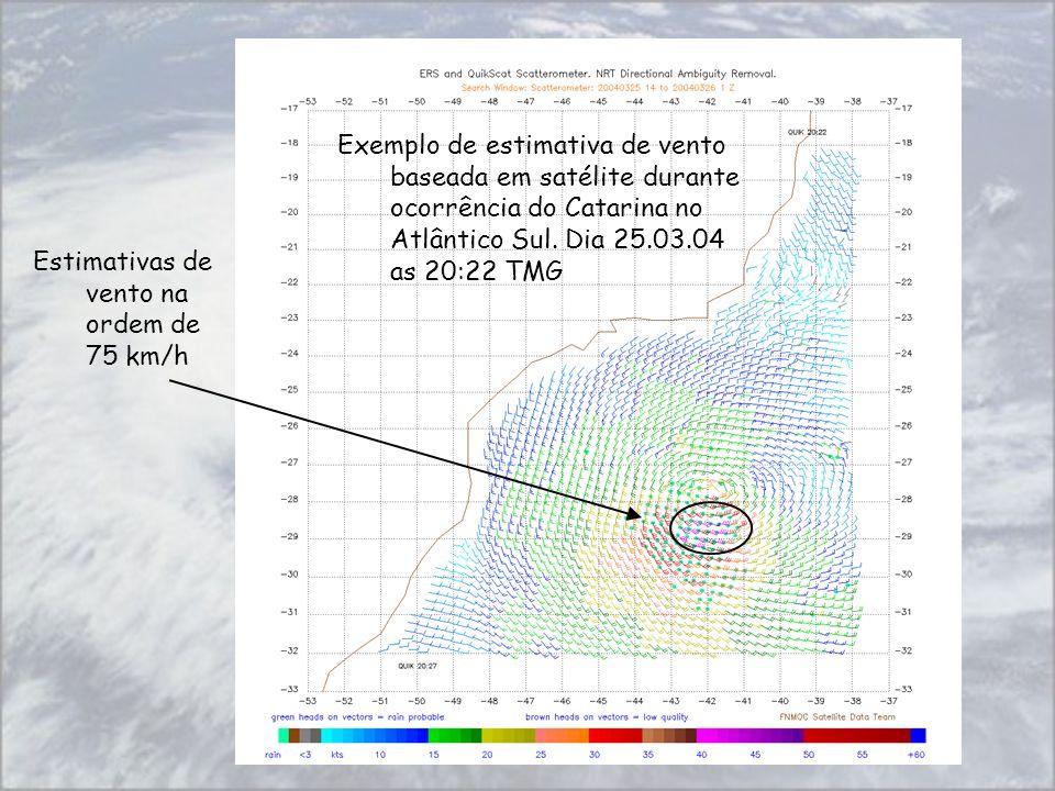 Exemplo de estimativa de vento baseada em satélite durante ocorrência do Catarina no Atlântico Sul. Dia 25.03.04 as 20:22 TMG Estimativas de vento na