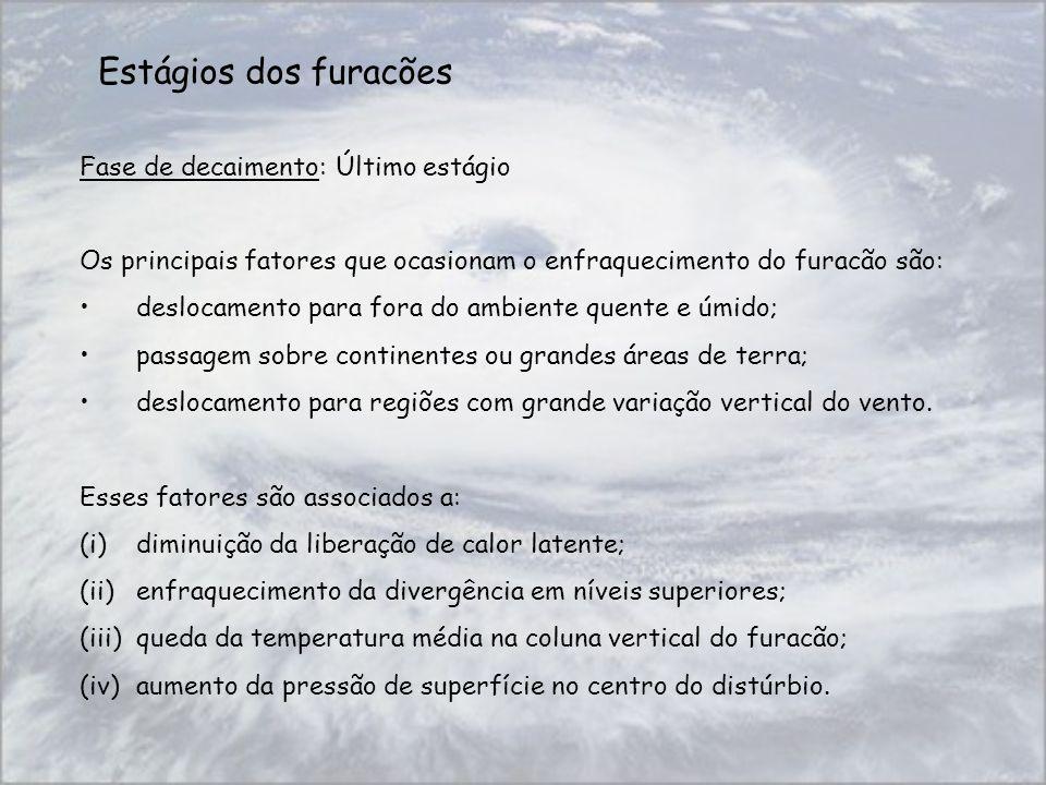 Fase de decaimento: Último estágio Os principais fatores que ocasionam o enfraquecimento do furacão são: deslocamento para fora do ambiente quente e ú