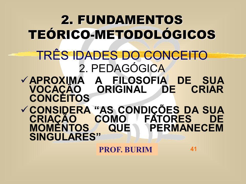 DEB 2008 – D.C.E. 41 2. FUNDAMENTOS TEÓRICO-METODOLÓGICOS TRÊS IDADES DO CONCEITO 2.