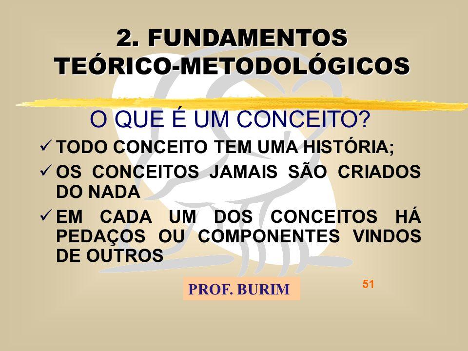 DEB 2008 – D.C.E. 51 2. FUNDAMENTOS TEÓRICO-METODOLÓGICOS O QUE É UM CONCEITO.
