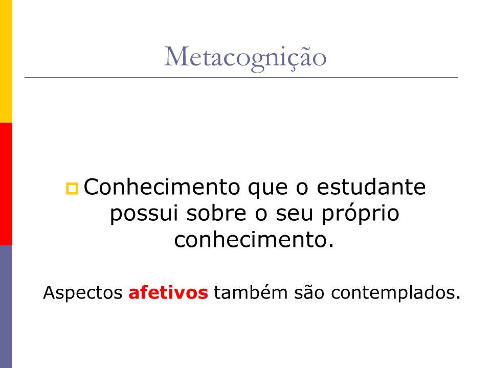 Metacognição Conhecimento que o estudante possui sobre o seu próprio conhecimento. Aspectos afetivos também são contemplados.