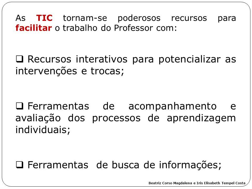 As TIC tornam-se poderosos recursos para facilitar o trabalho do Professor com: Recursos interativos para potencializar as intervenções e trocas; Ferr