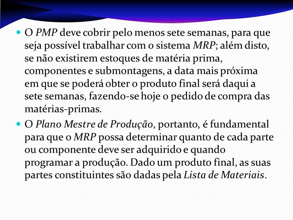 O PMP deve cobrir pelo menos sete semanas, para que seja possível trabalhar com o sistema MRP; além disto, se não existirem estoques de matéria prima,