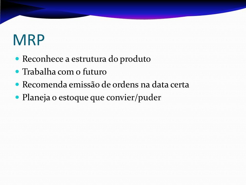 MRP Reconhece a estrutura do produto Trabalha com o futuro Recomenda emissão de ordens na data certa Planeja o estoque que convier/puder