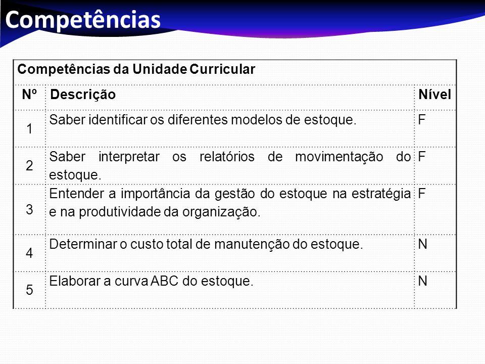 Itens Classe B Itens intermediários.