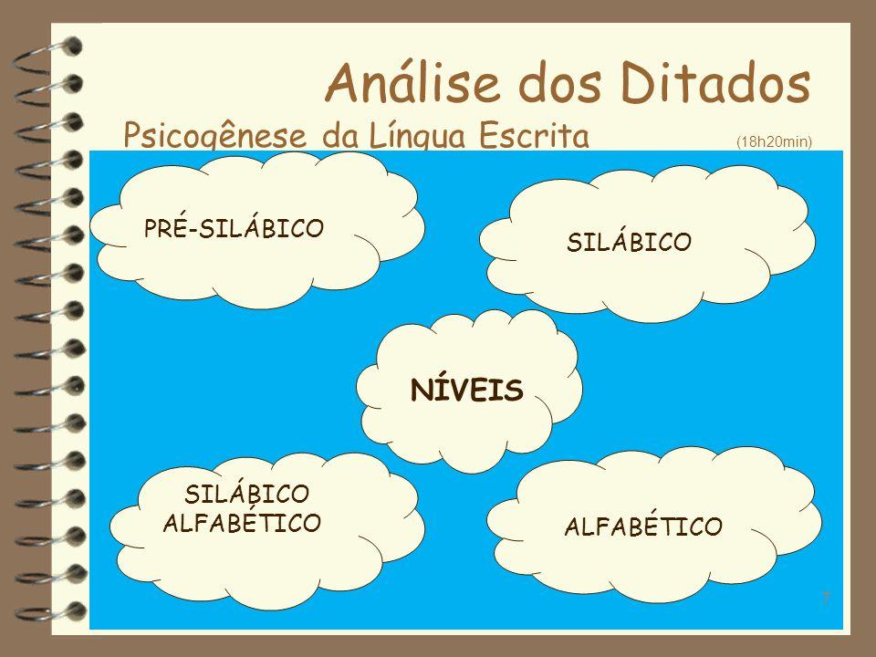 Análise dos Ditados Psicogênese da Língua Escrita (18h20min) 7 PRÉ-SILÁBICO SILÁBICO ALFABÉTICO NÍVEIS