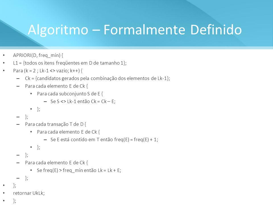 Algoritmo – Formalmente Definido APRIORI(D, freq_min) { L1 = {todos os itens freqüentes em D de tamanho 1}; Para (k = 2 ; Lk-1 <> vazio; k++) { – Ck =