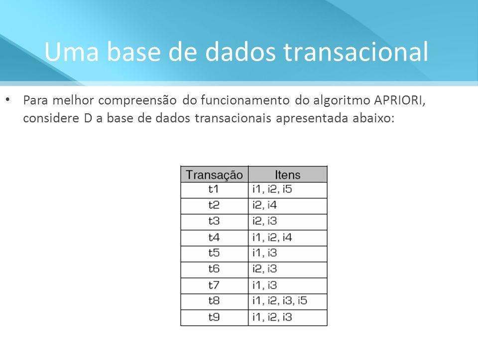 Uma base de dados transacional Para melhor compreensão do funcionamento do algoritmo APRIORI, considere D a base de dados transacionais apresentada ab