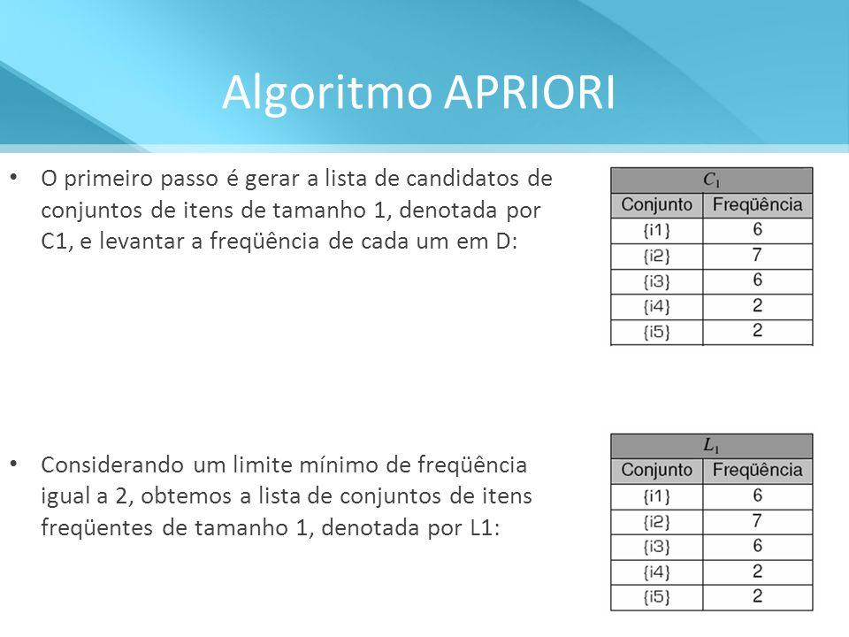 Algoritmo APRIORI O primeiro passo é gerar a lista de candidatos de conjuntos de itens de tamanho 1, denotada por C1, e levantar a freqüência de cada