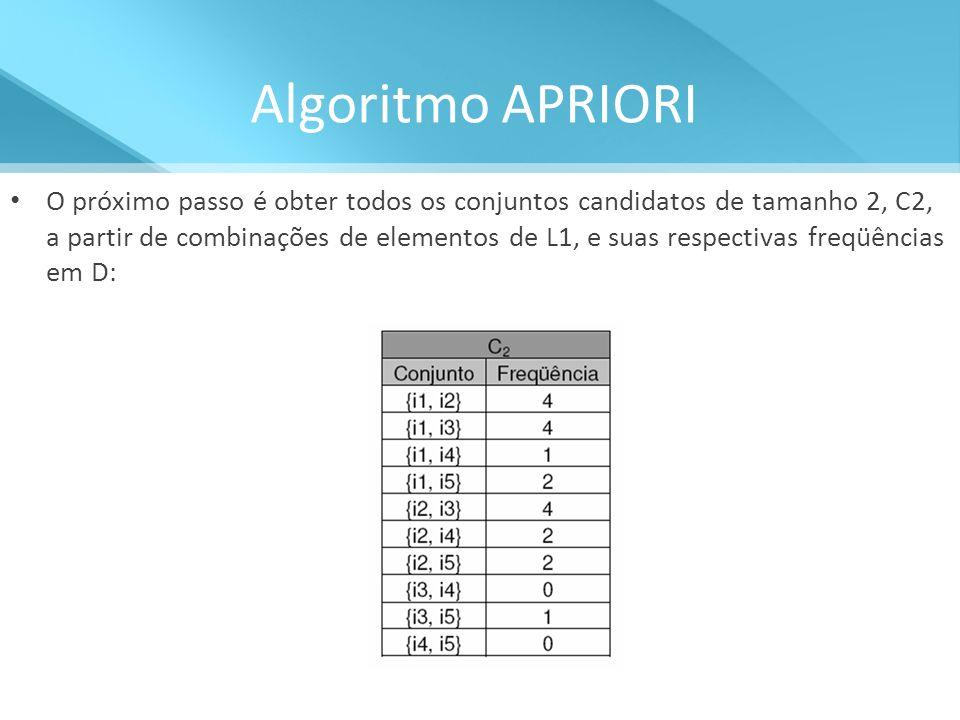 O próximo passo é obter todos os conjuntos candidatos de tamanho 2, C2, a partir de combinações de elementos de L1, e suas respectivas freqüências em