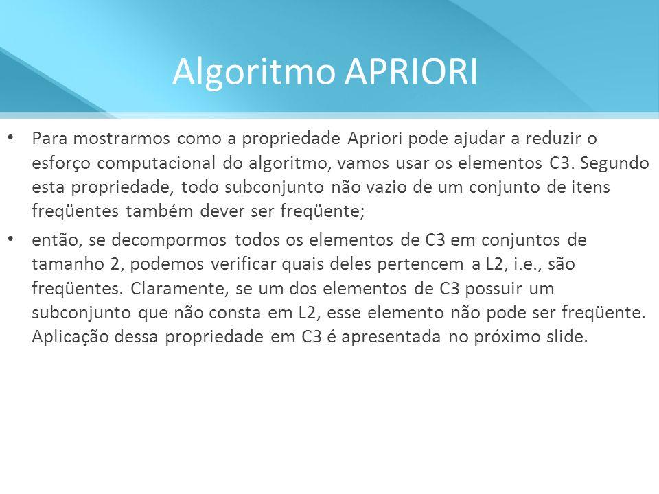 Para mostrarmos como a propriedade Apriori pode ajudar a reduzir o esforço computacional do algoritmo, vamos usar os elementos C3. Segundo esta propri