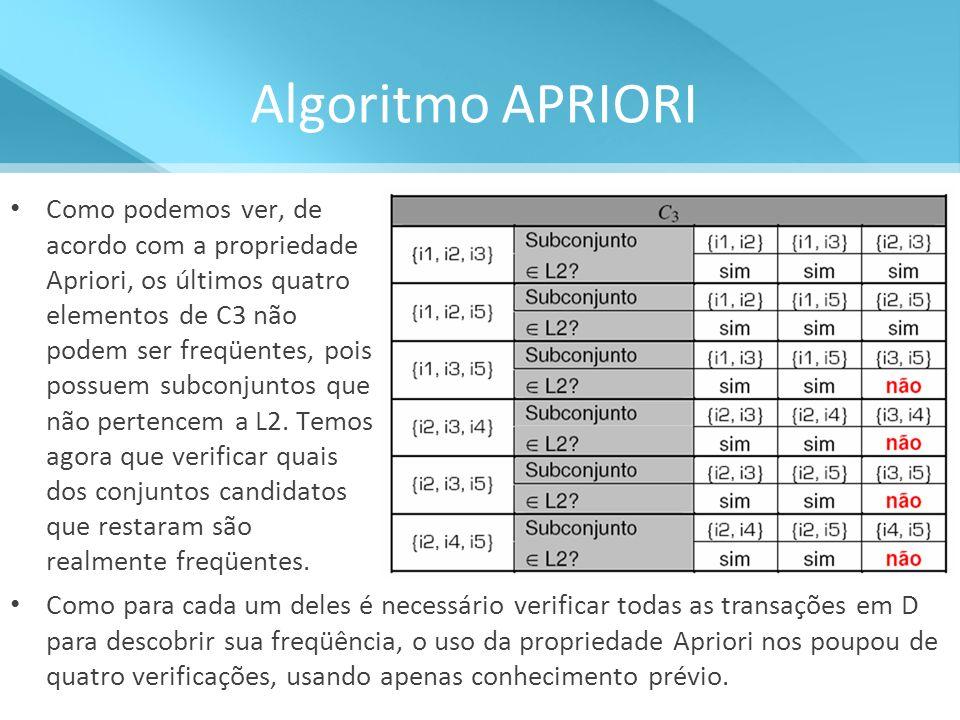 Como podemos ver, de acordo com a propriedade Apriori, os últimos quatro elementos de C3 não podem ser freqüentes, pois possuem subconjuntos que não p