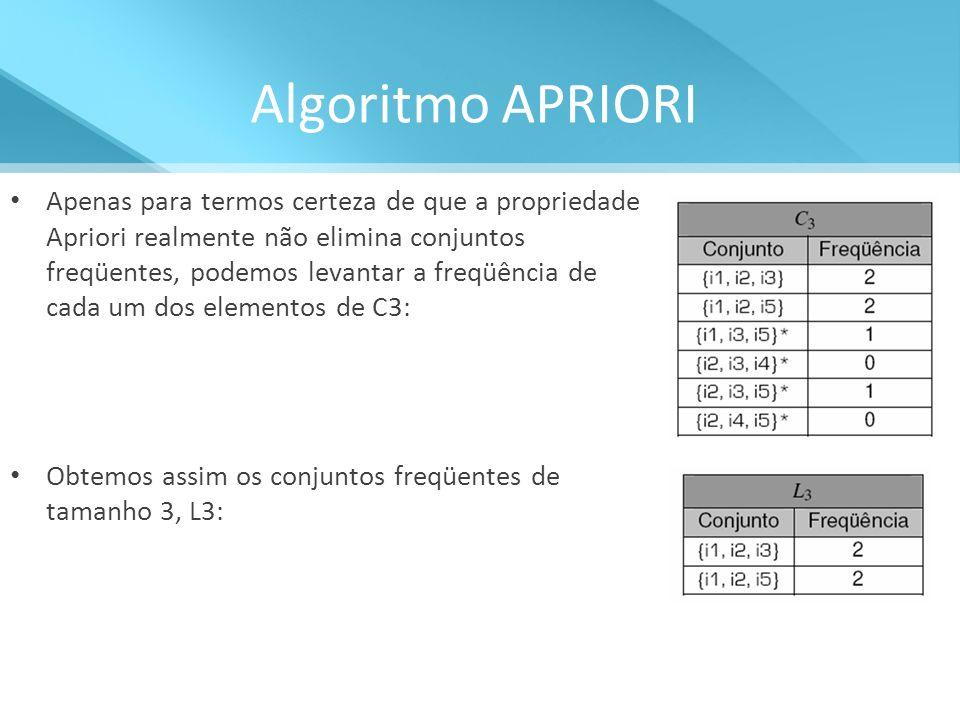 Apenas para termos certeza de que a propriedade Apriori realmente não elimina conjuntos freqüentes, podemos levantar a freqüência de cada um dos eleme