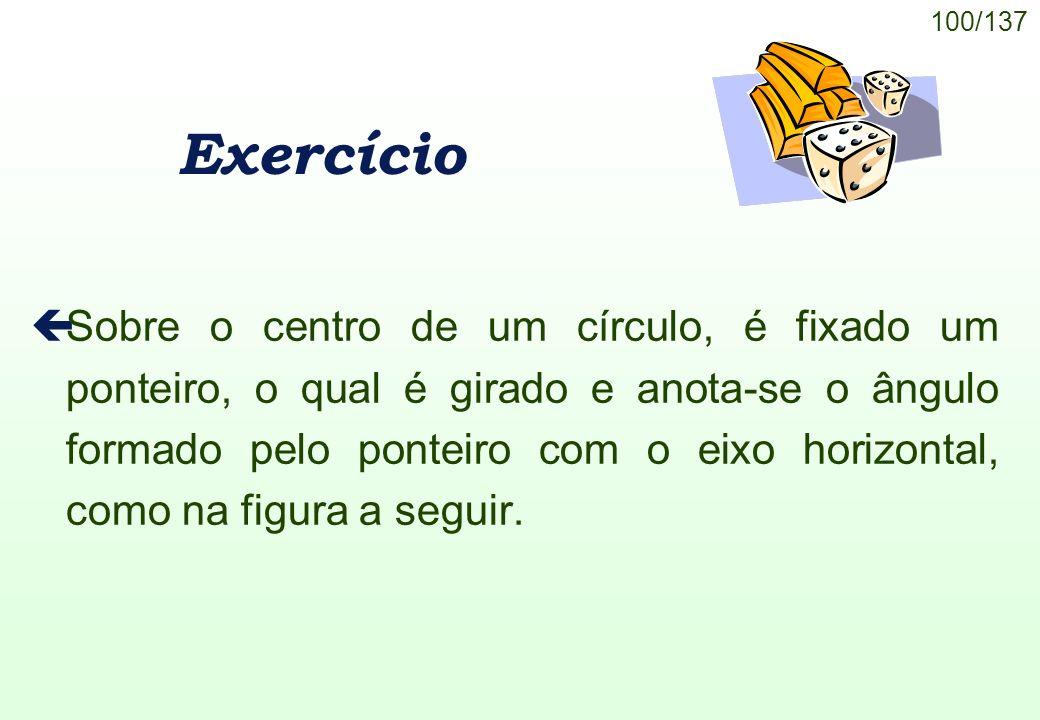 100/137 Exercício çSobre o centro de um círculo, é fixado um ponteiro, o qual é girado e anota-se o ângulo formado pelo ponteiro com o eixo horizontal