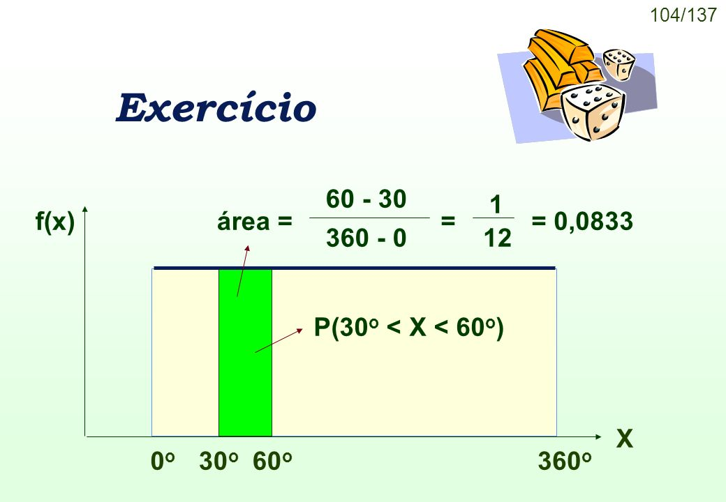 104/137 Exercício f(x) 0o0o 360 o X 30 o 60 o área = 60 - 30 360 - 0 = 1 12 = 0,0833 P(30 o < X < 60 o )