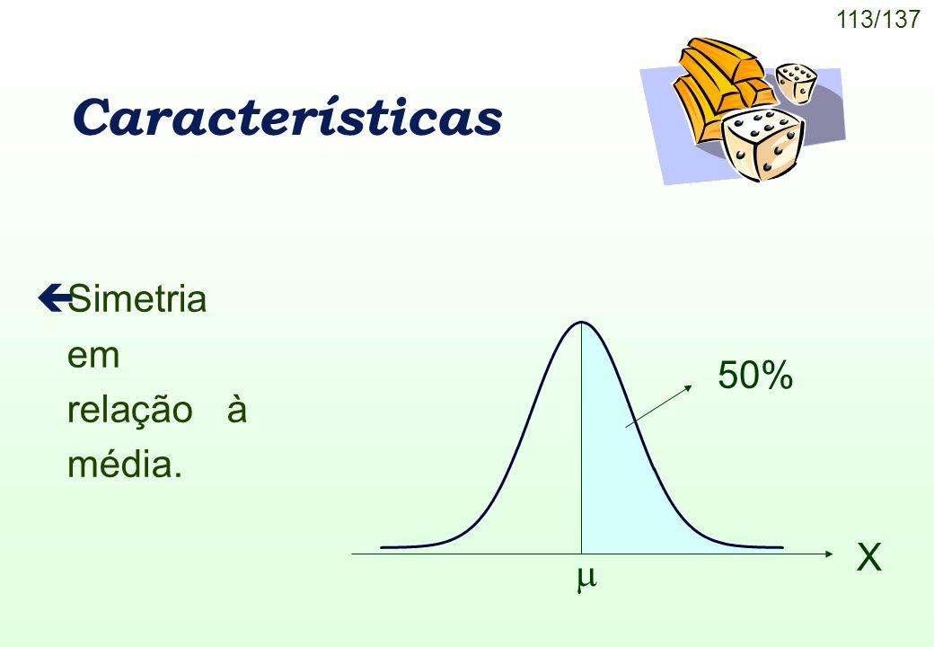 113/137 Características çSimetria em relação à média. X 50%