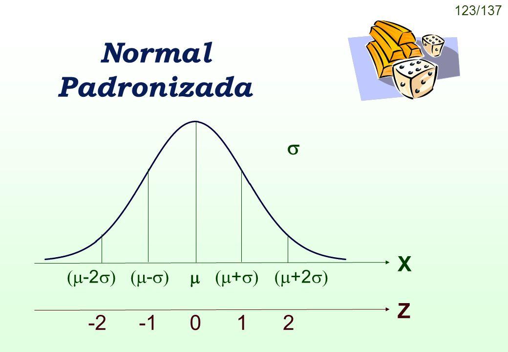 123/137 Normal Padronizada X -+ -2 +2 0 Z 1-22