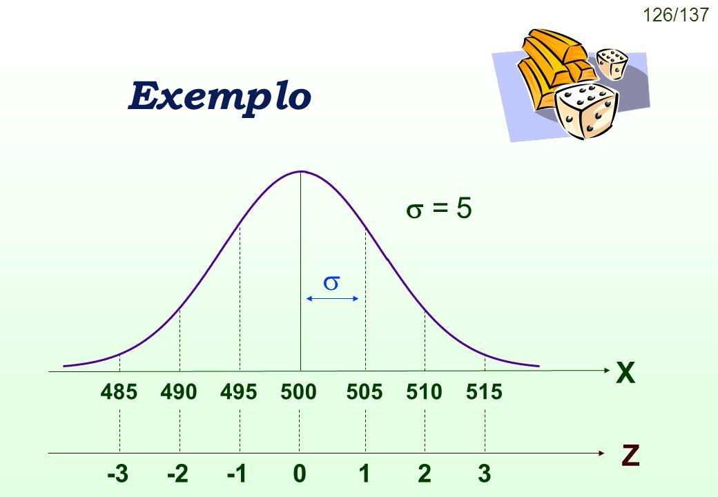 126/137 Exemplo Z 495 505 1 485515 -33 510490 2-2 0 = 5 X 500
