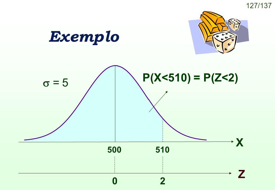 127/137 Exemplo Z 510 20 = 5 X 500 P(X<510) = P(Z<2)