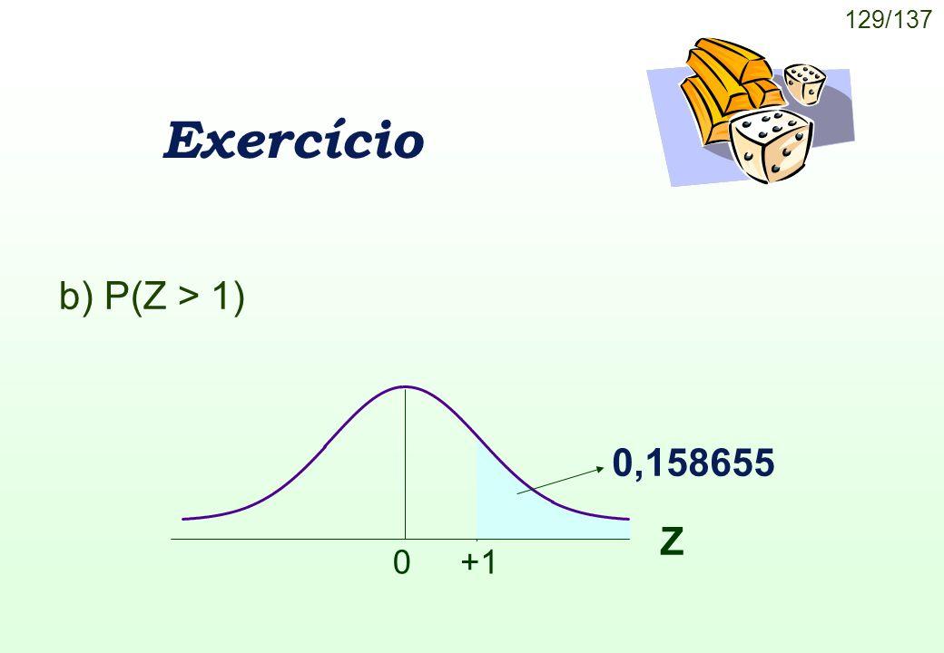 129/137 Exercício b) P(Z > 1) Z 0+1 0,158655