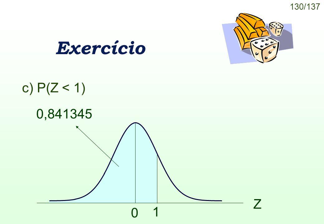 130/137 Exercício c) P(Z < 1) Z 0 1 0,841345