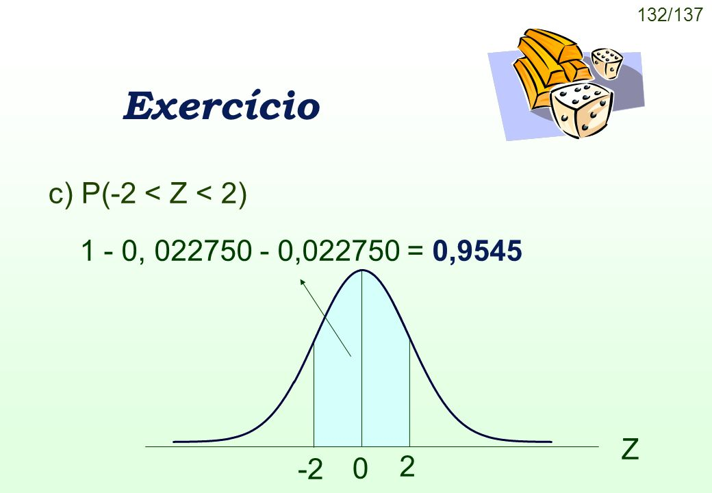 132/137 Exercício c) P(-2 < Z < 2) 1 - 0, 022750 - 0,022750 = 0,9545 Z 0 2 -2